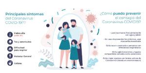 Protocolo de prevención Coronavirus para comunidad universitaria UA